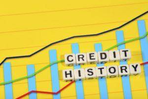 historia kredytowa